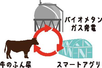 農場イラストイメージ